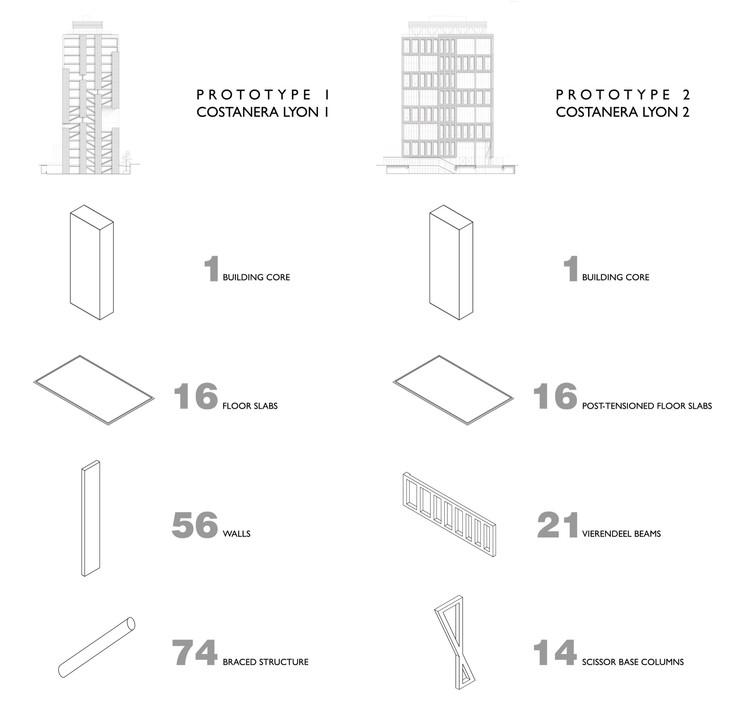 structure elements