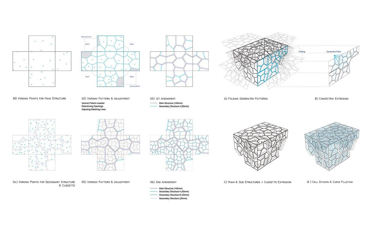 Software Architecture Refactoring: Case Studies