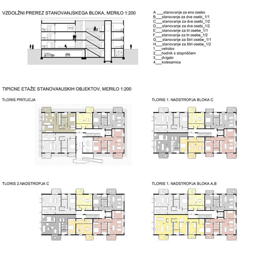 Section & Plans