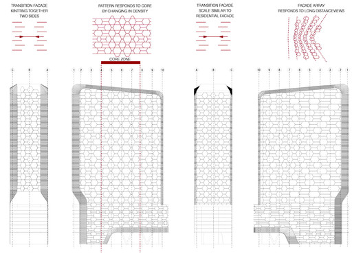 Office Facade Pattern © UNStudio