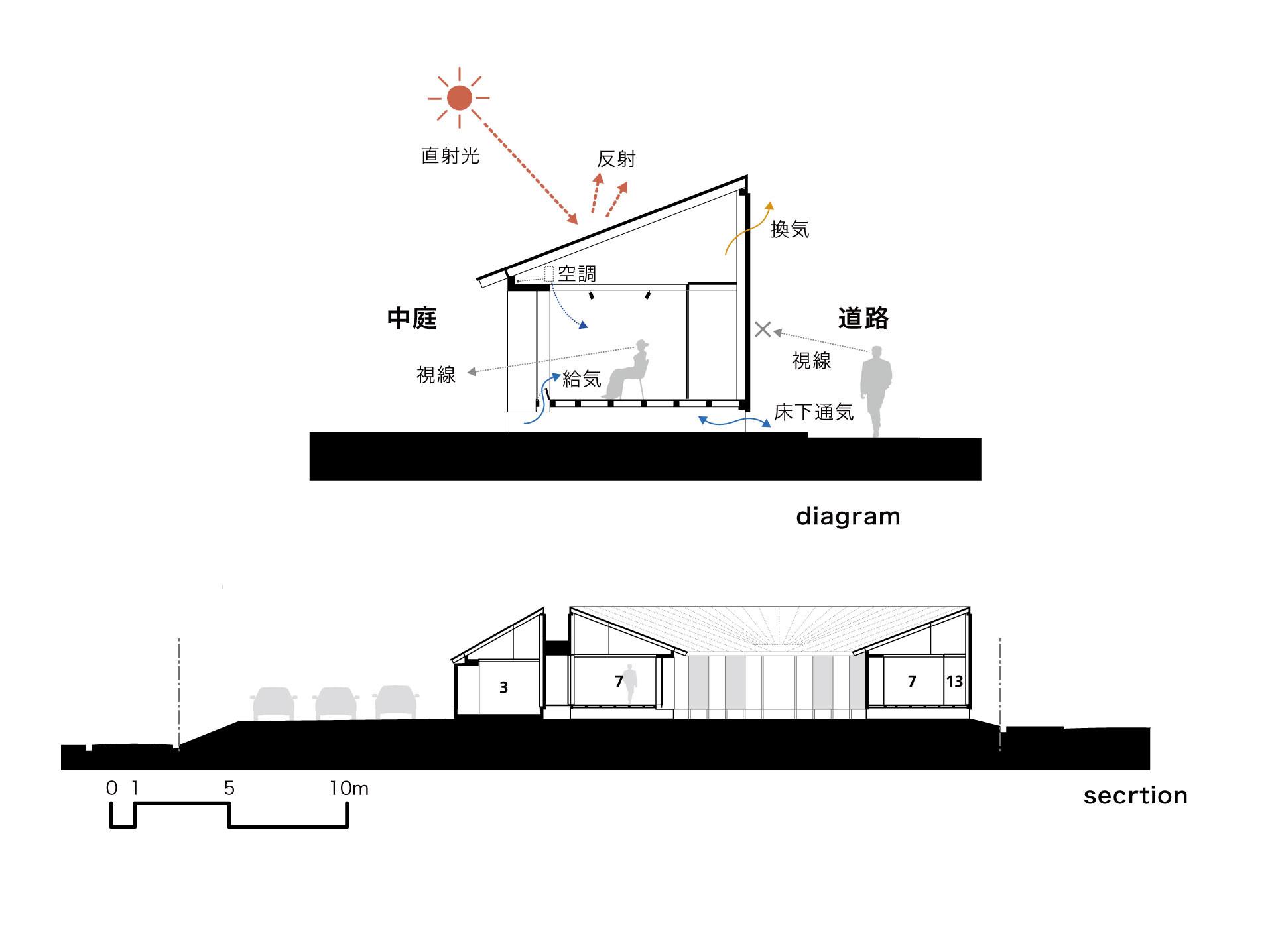 House VI / NKS Architects