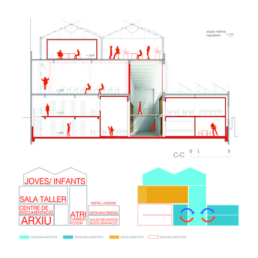Cortesia de H Arquitectes