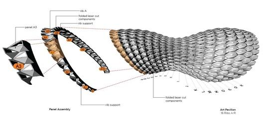 Diagrama de Ensamblaje