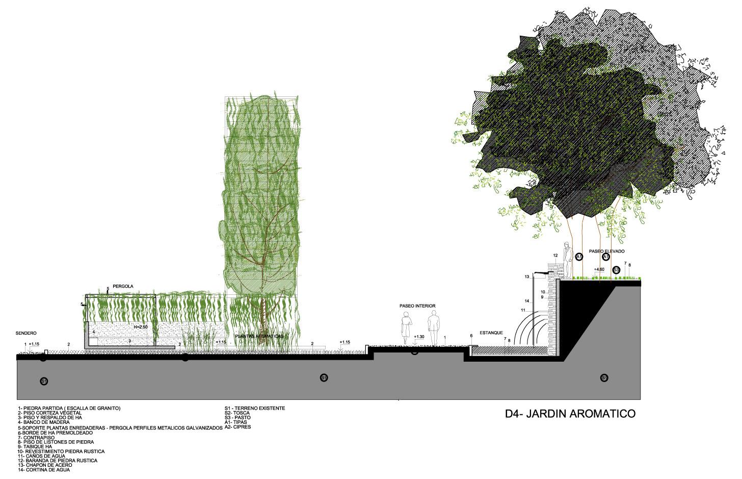 Galer a de parque central de mendoza b4fs arquitectos 15 for Cd market galeria jardin