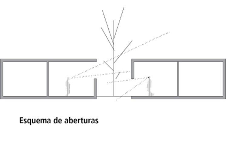 esquema patios