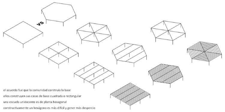 Esquema Base Cuadrada vs Hexagonal