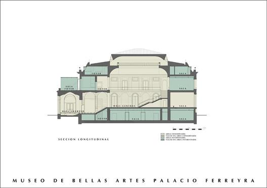corte longitudinal hall central