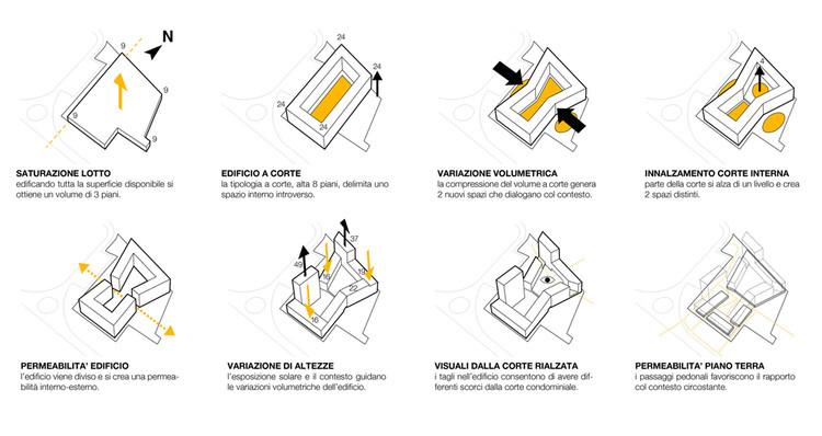 Diagrama de Concepto