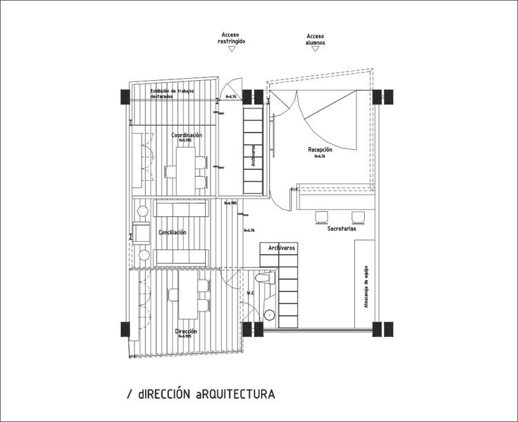 dirección arquitectura