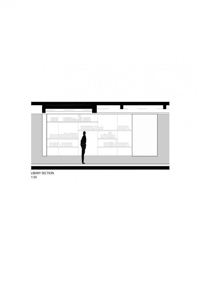 sección detalle biblioteca