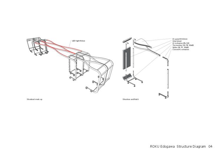 Diagrama Estructural