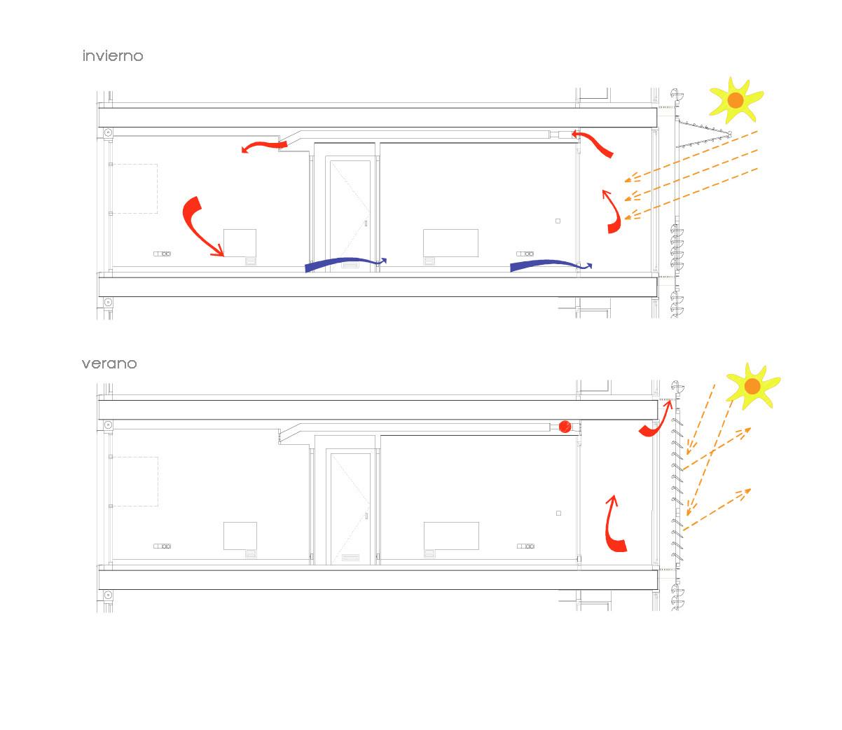 Galería Solar Invierno y Verano