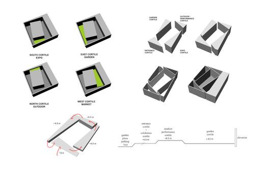 Diagrams; Courtesy of Bernard Tschumi Architects