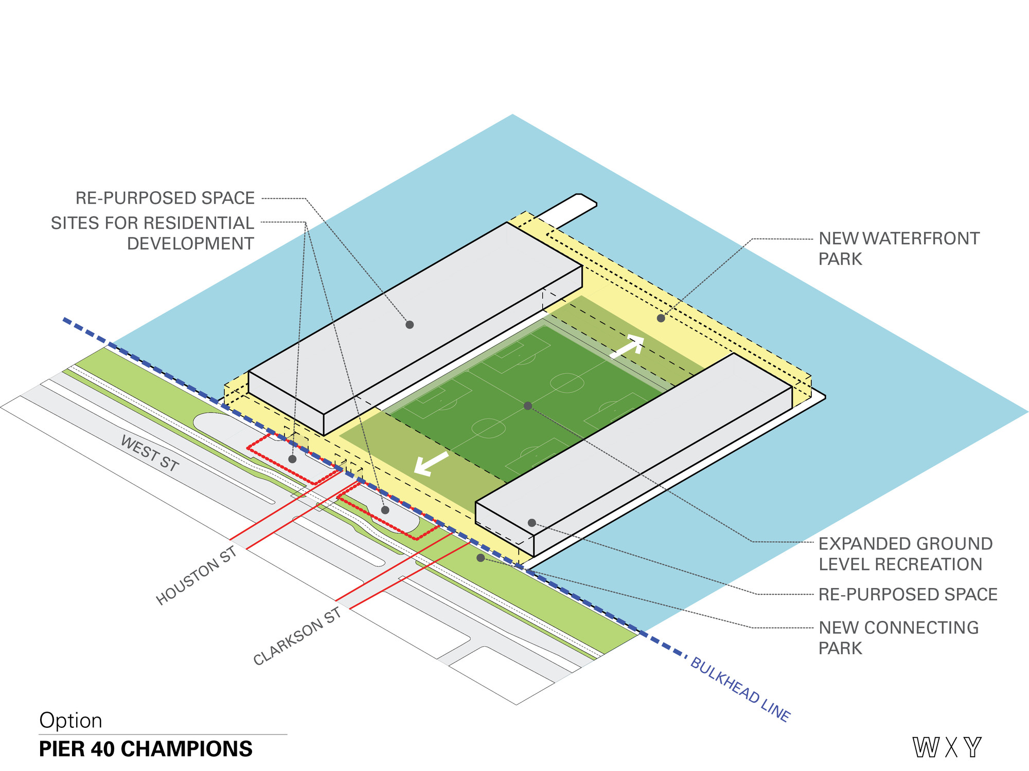 Gallery of pier 40 parks and housing development proposal for Design development architecture