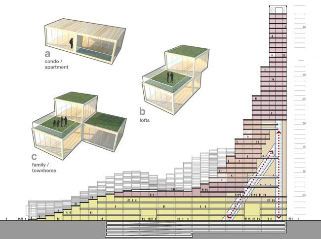 Propuesta de rascacielos de madera es una alternativa sostenible a los edificios de acero y hormigón