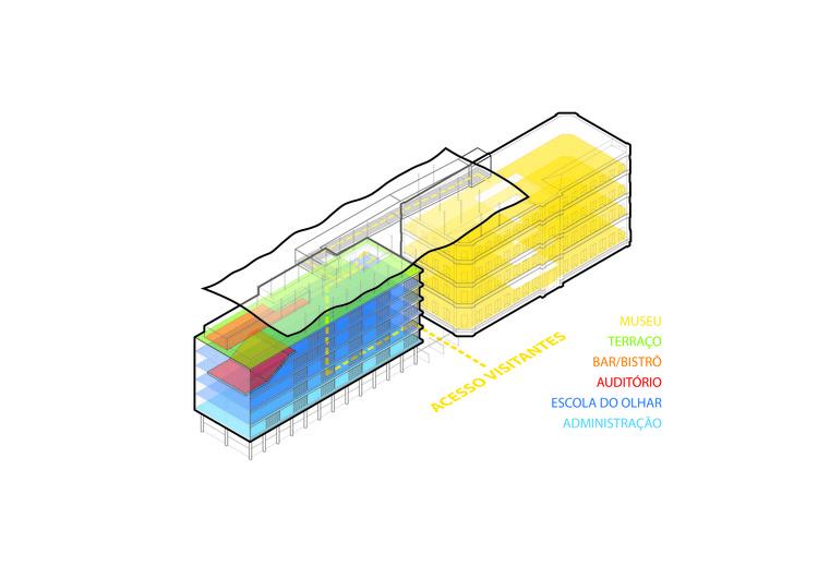 Diagrama do Edifício