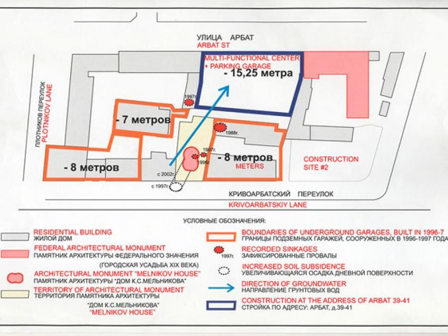 """""""A diagram (modified in red) showing the house surrounded by construction sites, underground garages, and flow of groundwater"""" Image © Natalia Melikova, docomomo-us"""