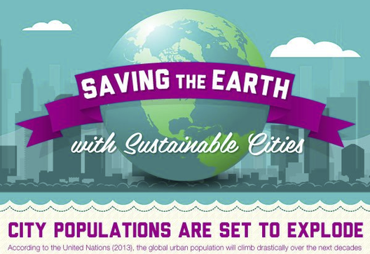 Infographic: Saving the Earth with Sustainable Cities, via thisbigcity
