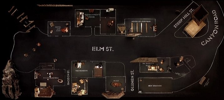 "Films & Architecture: ""Dogville"""