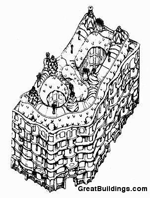 Geren moreover 5187c003b3fc4be35b0000ba Ad Classics Casa Mila Antoni Gaudi Image together with House Plans Carmel Indiana besides Five Points Of Architecture additionally 7f0e29d1. on architecture drawings plan elevation