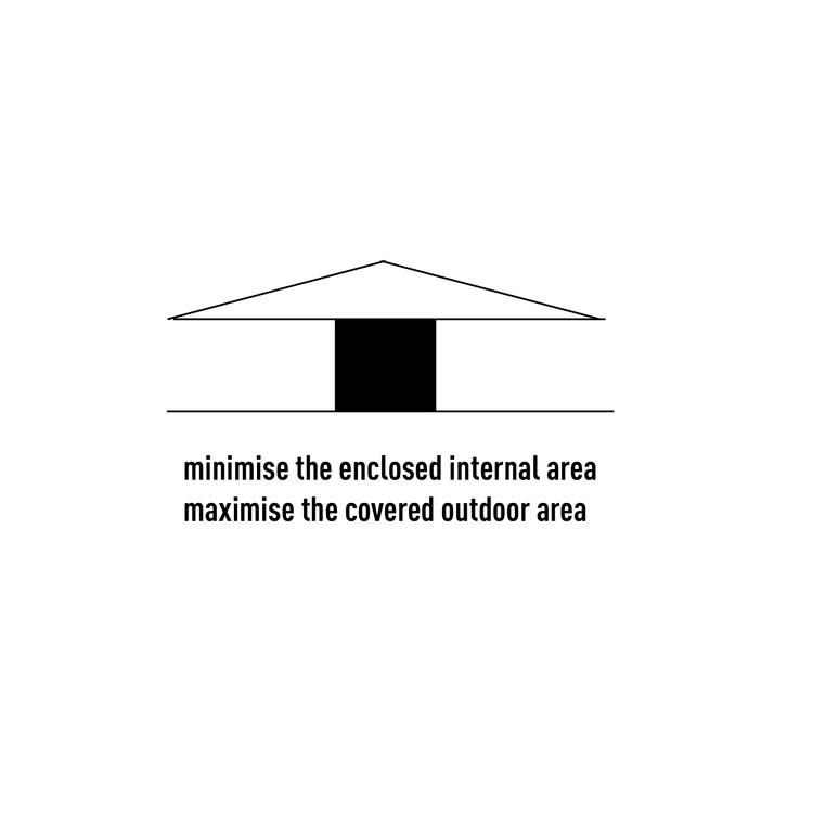 Diagrama, Casa de gran cubierta