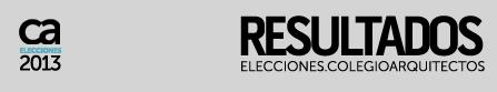 Candidatos Electos del Colegio de Arquitectos