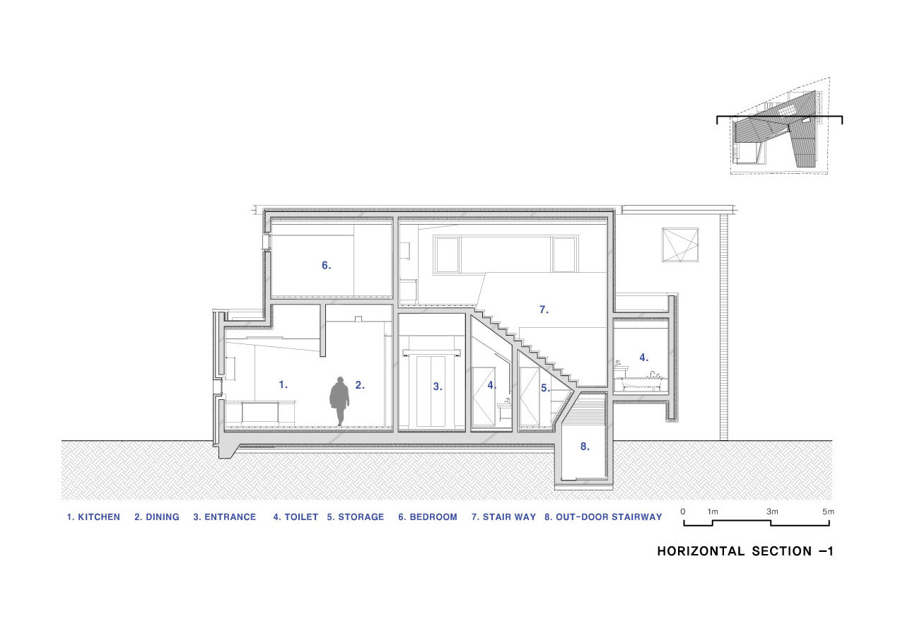 Gallery of naegok v house jhy architect associates 39 for Horizontal house plans