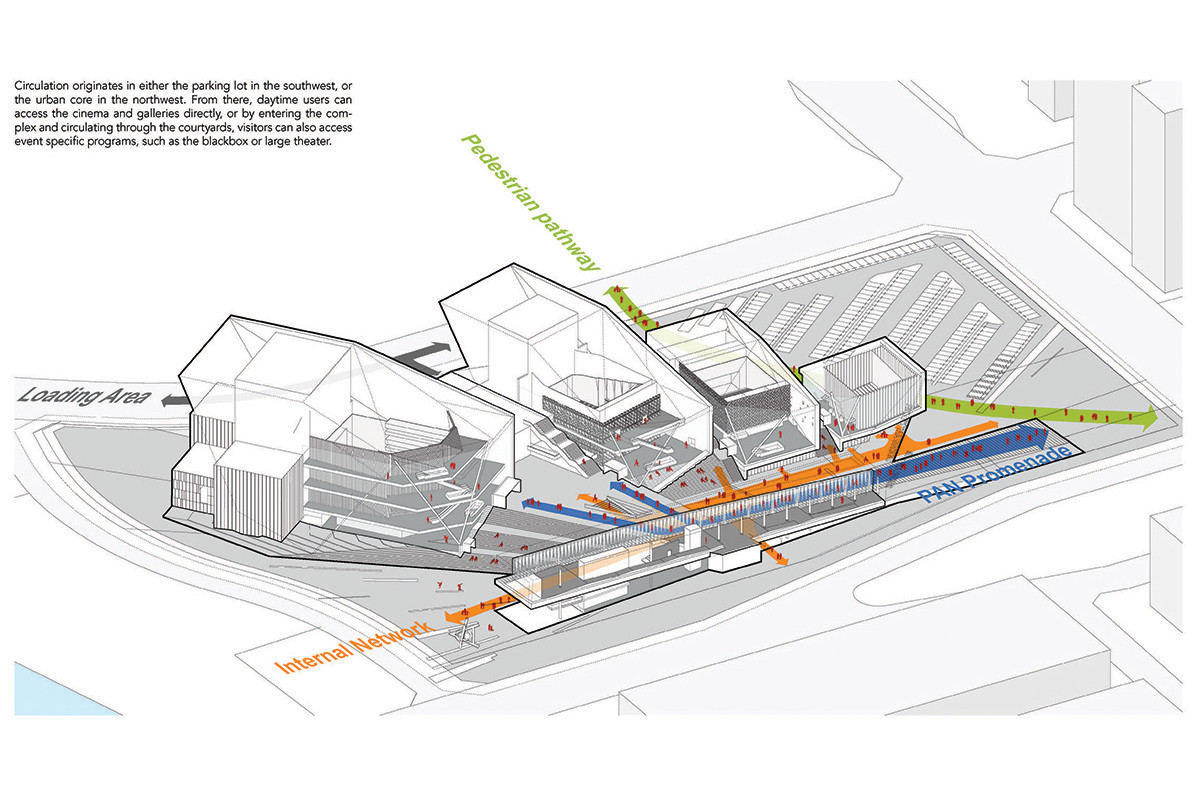 Gallery of sejong art center competition entry h for Architectural concepts circulation