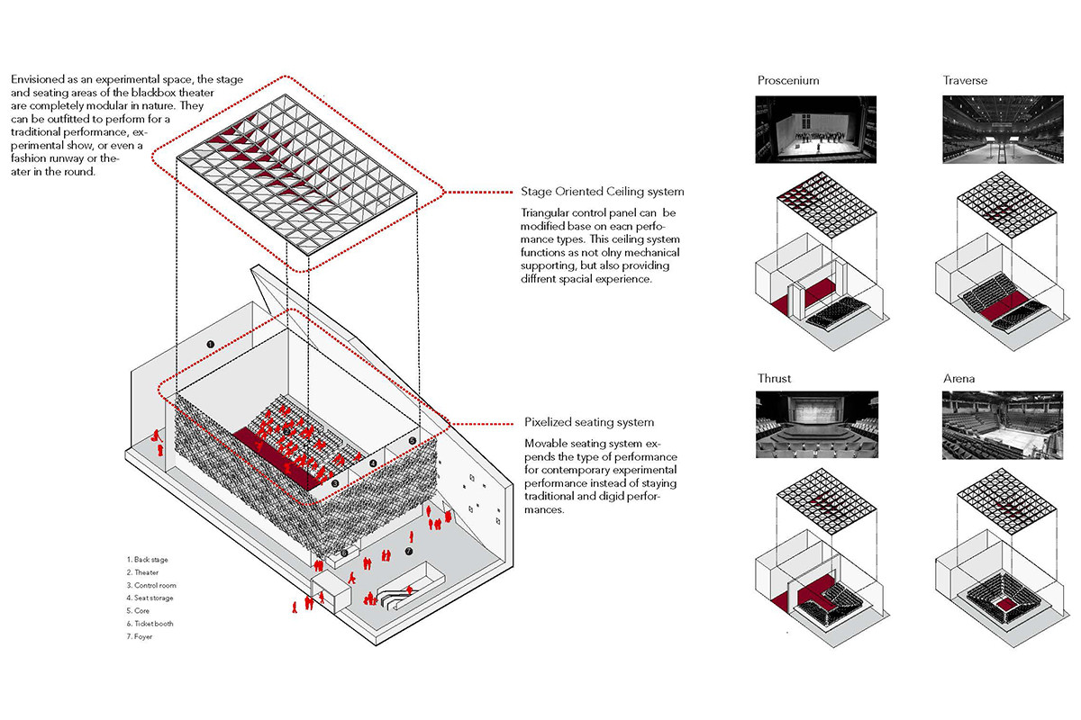 gallery of sejong art center competition entry h With black box diagram