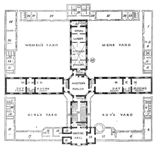 Sampson Kempthorne workhouse design for 300 paupers, plan view, via wikipedia