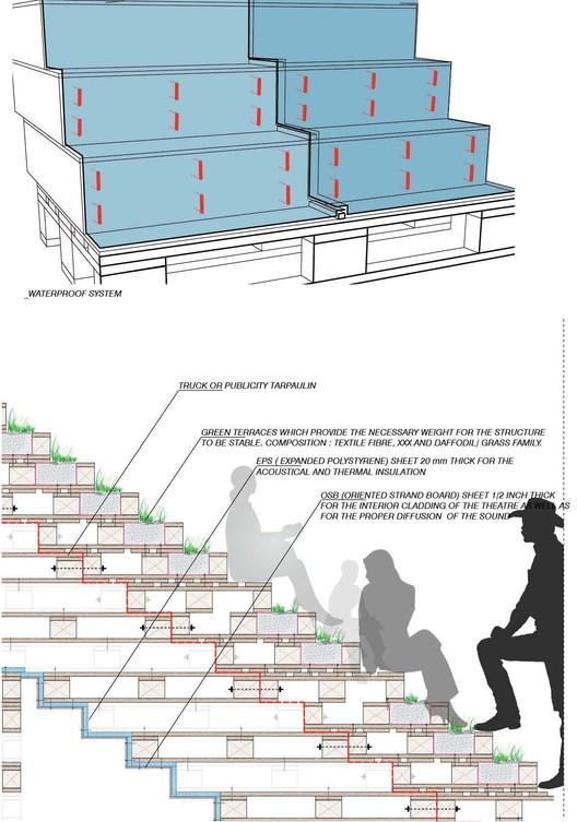 diagram 08