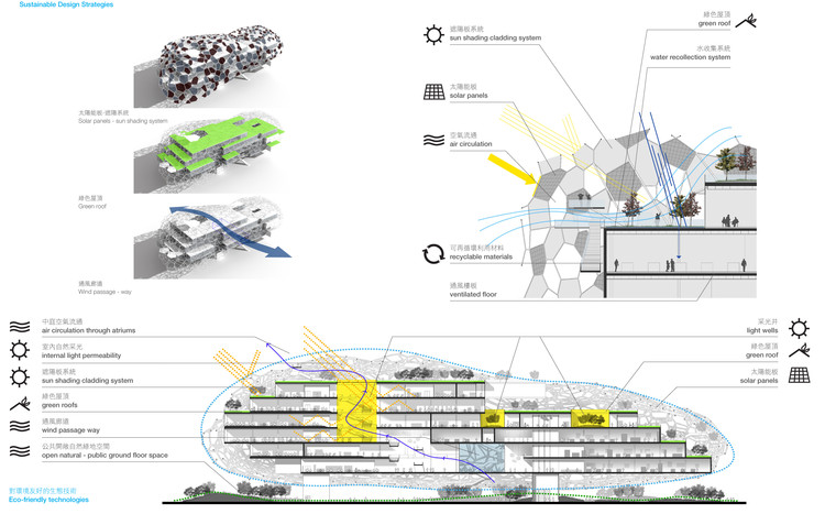 Taichung City Cultural Center Competition Entry Rmjm