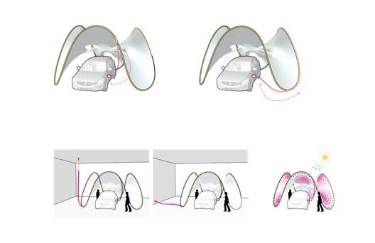 Charging Diagram