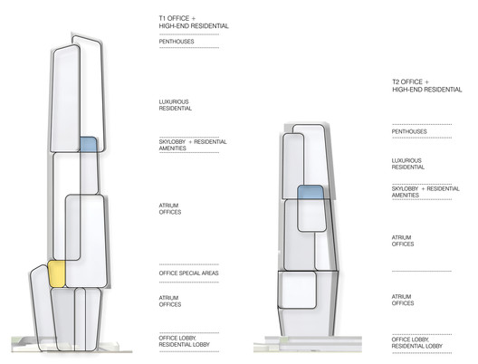 Tower Typology Diagram