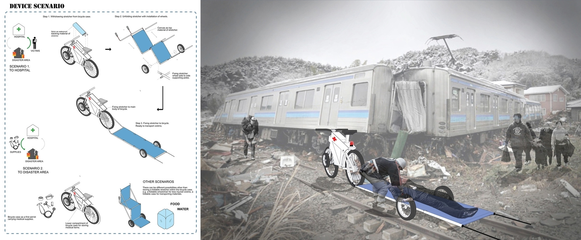 Disaster Intervention Device, image via http://fac.arch.hku.hk/arch/gallery/2011-12/march-studios/michael-kokora/