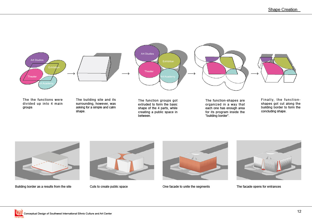 Architectural design research proposal
