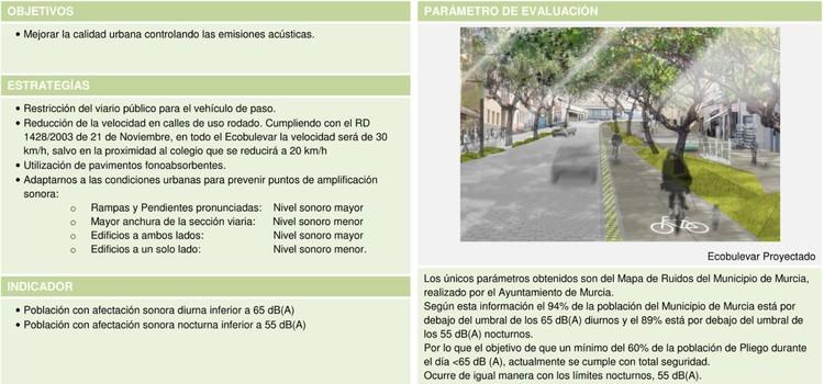Tabla 2: Plan Estratégico de Pliego. Murcia. E. Mínguez, 2009. Image Cortesía de Enrique Mínguez Martínez, Pablo Martí Ciriquián, María Vera Moure