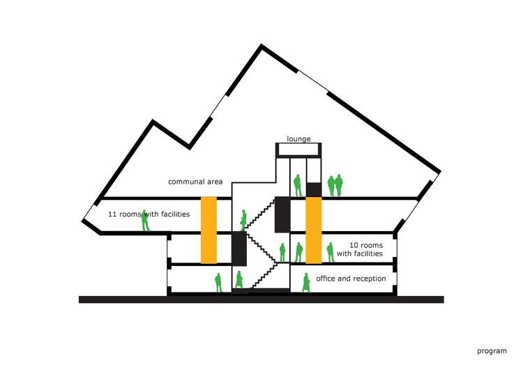 Diagrama de Programa