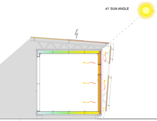 Section / Diagram