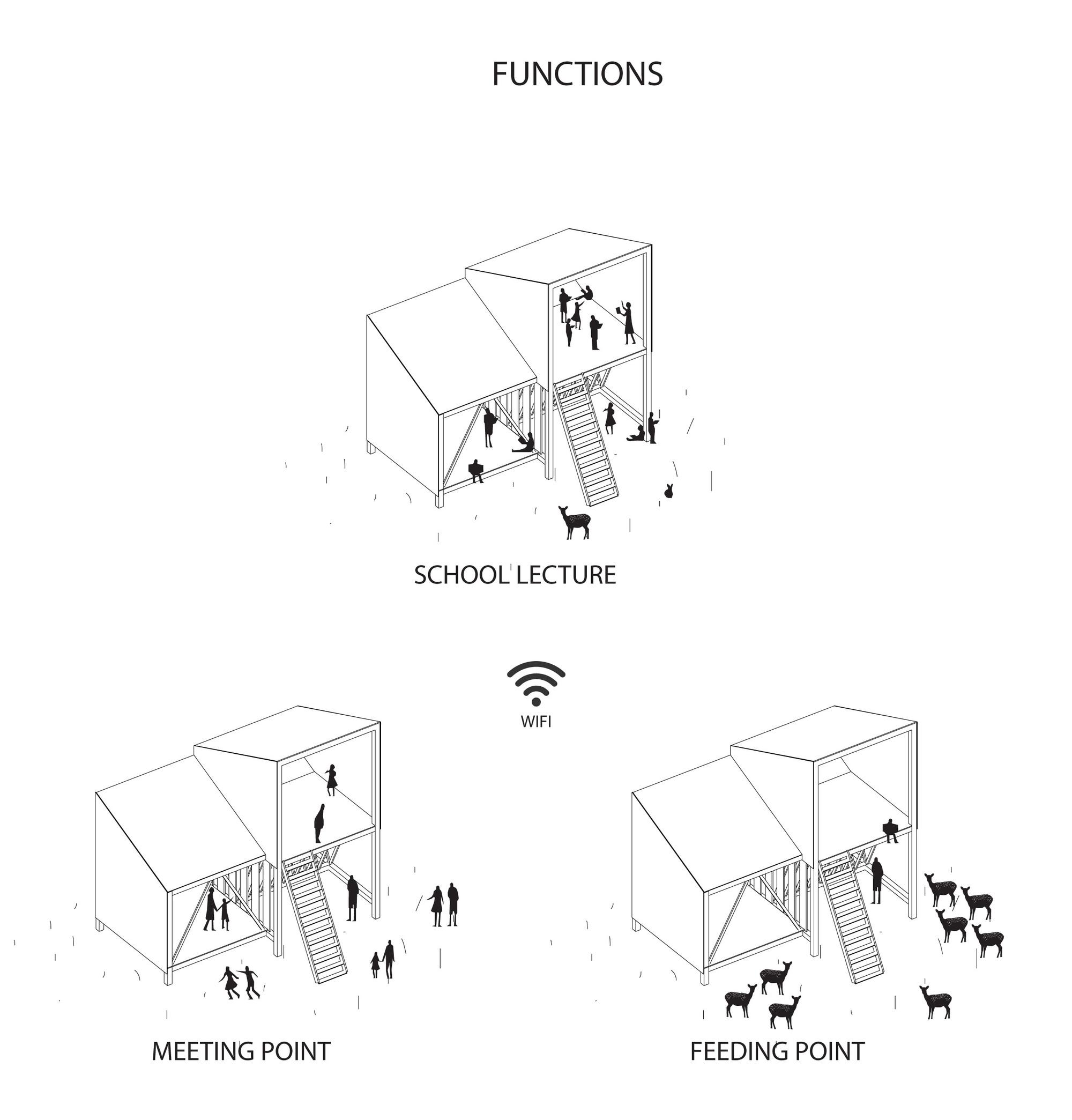 Funciones Wi-Spot