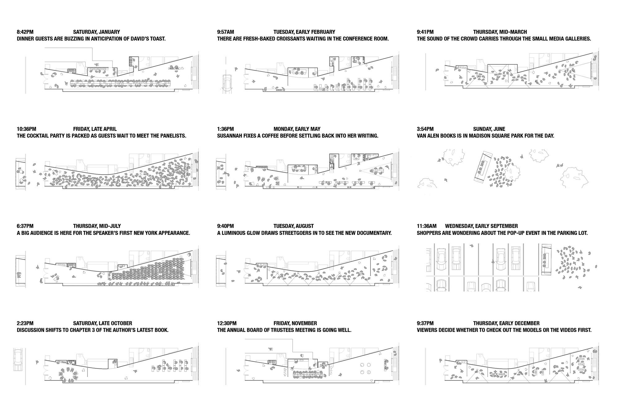 Scenario diagram. Image © Collective-LOK