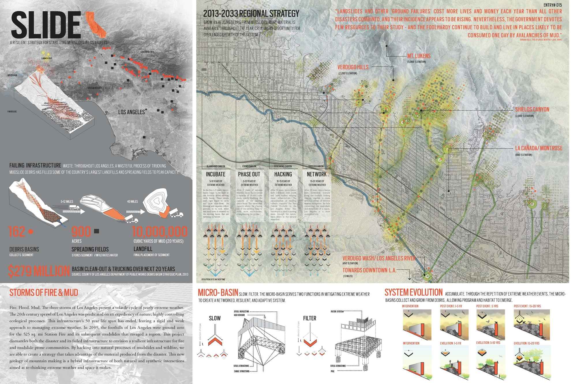 SLIDE: A Resilient Strategy for Stabilizing Mudslides in Los Angeles. Image Courtesy of ONE Prize