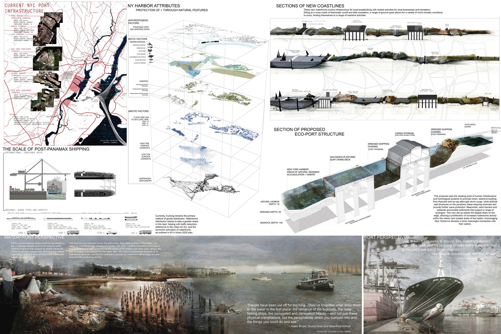 A Working Waterfront for NY Harbor: Using Shipping Infrastructure as Coastal Defense. Image Courtesy of ONE Prize