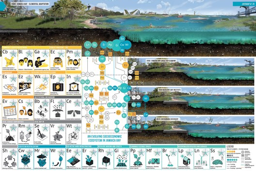 Jamaica Bay: Elemental Adaptation. Image Courtesy of ONE Prize