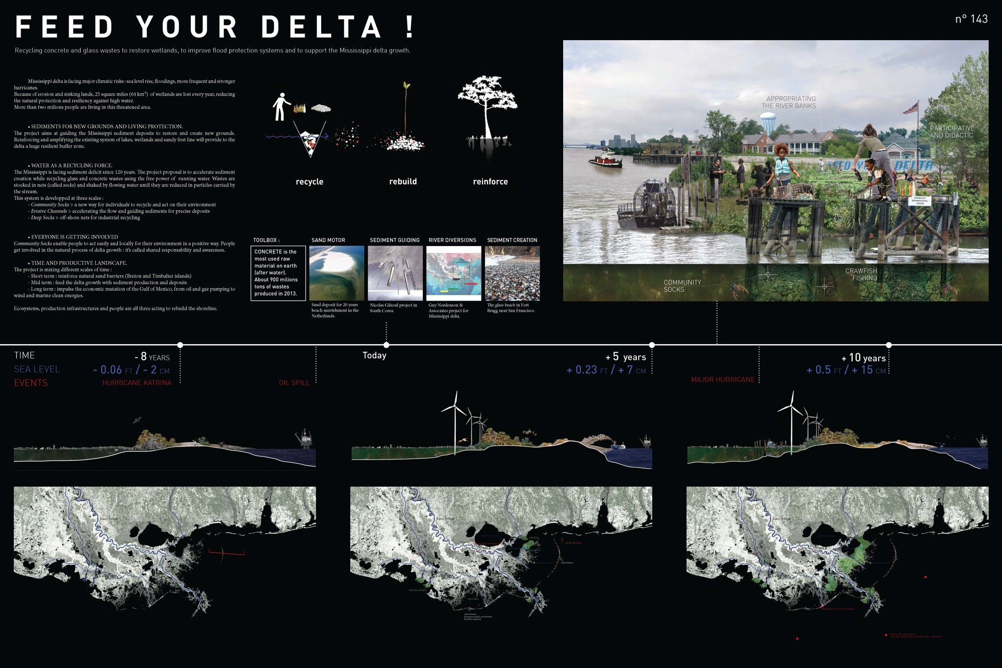 Feed Your Delta!. Image Courtesy of ONE Prize