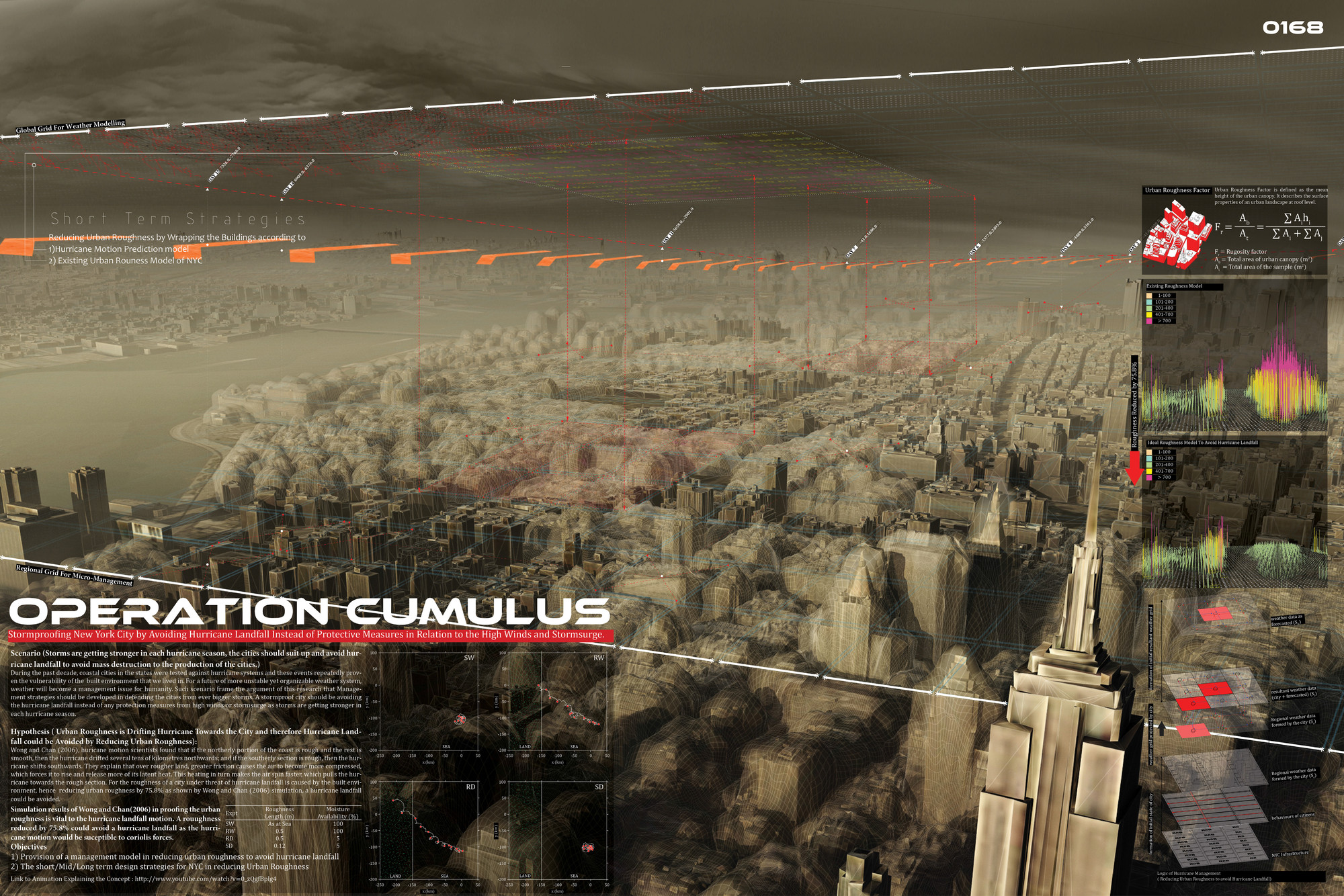 Operation Cumulus. Image Courtesy of ONE Prize