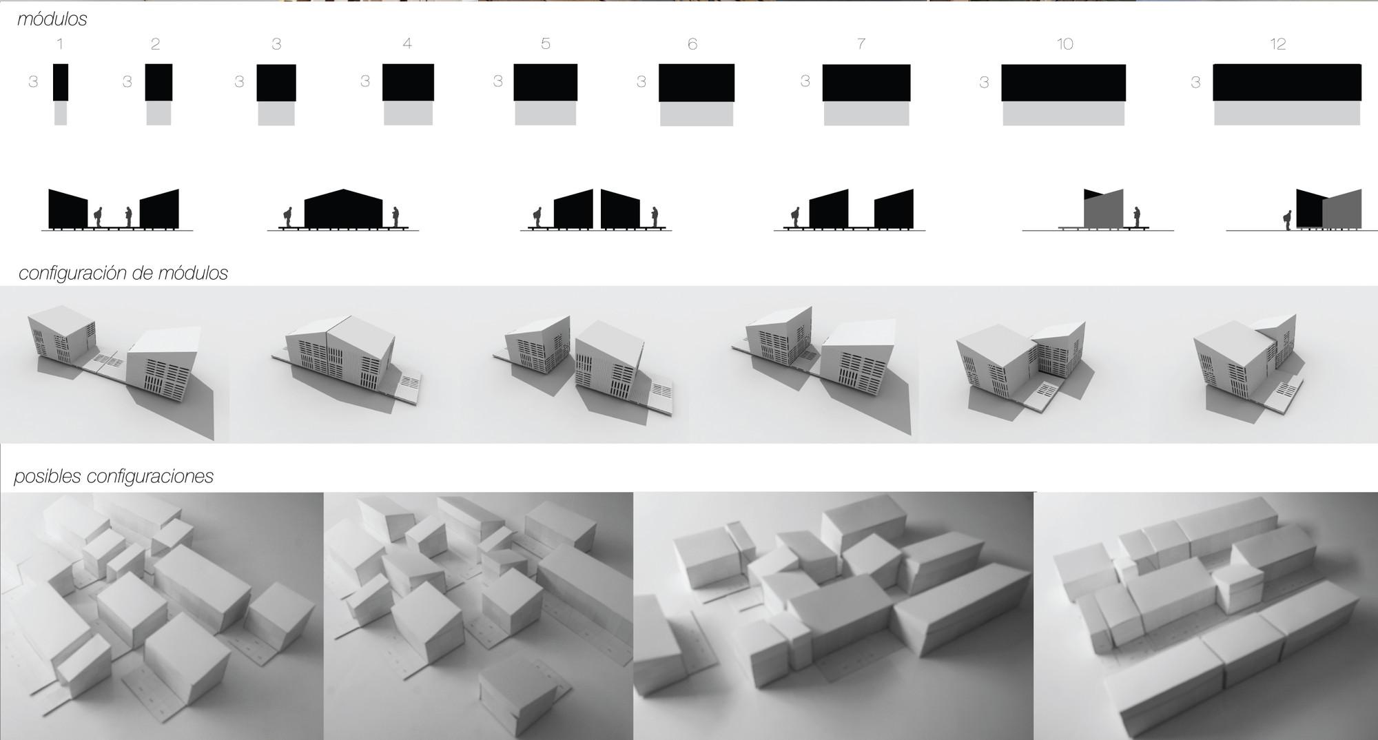 Módulos y configuraciones. Image Courtesy of AS/D