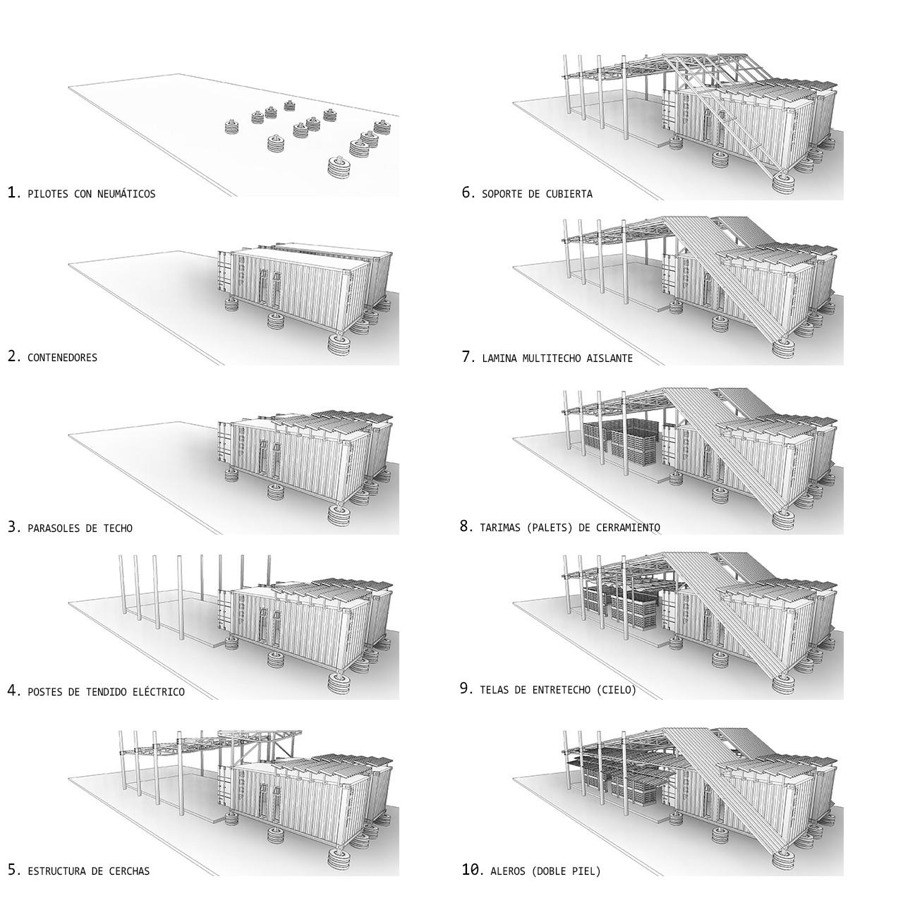 Configuración del Módulo Base. Image © César Porras