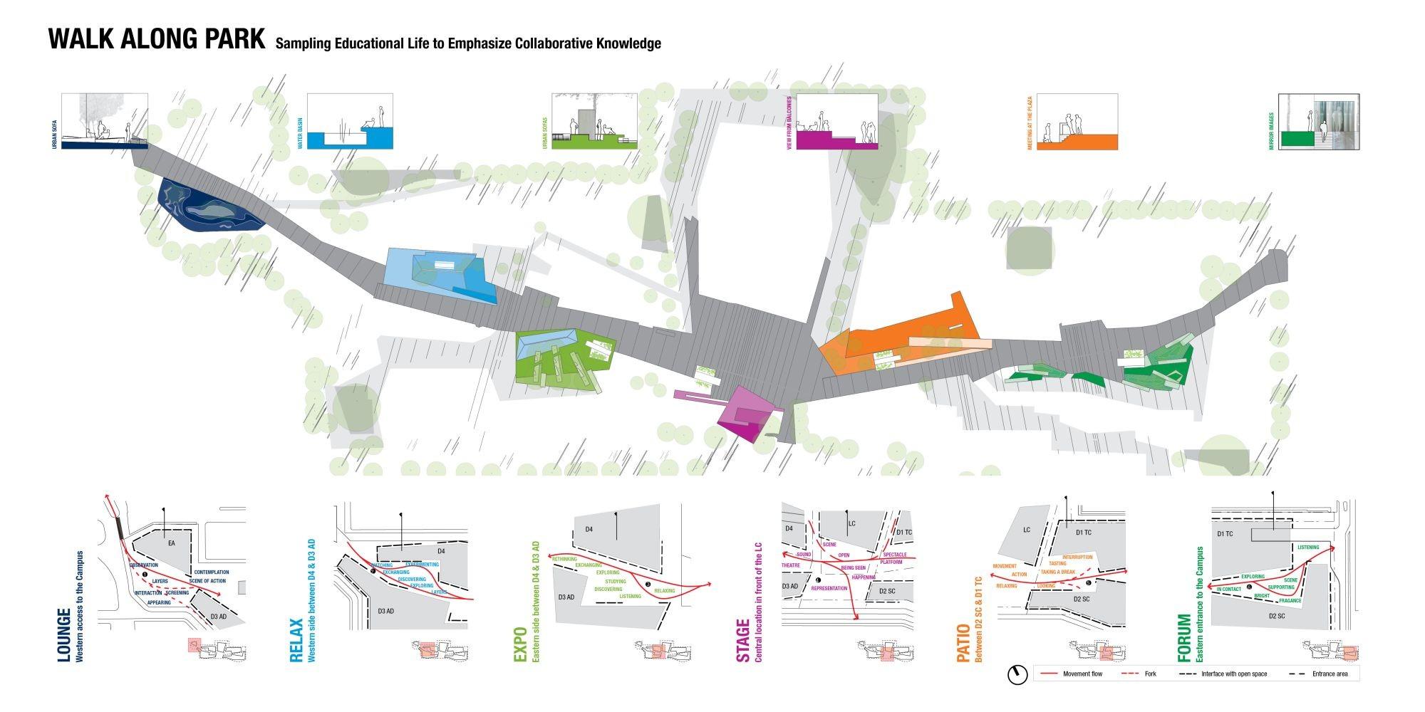 Wu Campus Masterplan    Busarchitektur