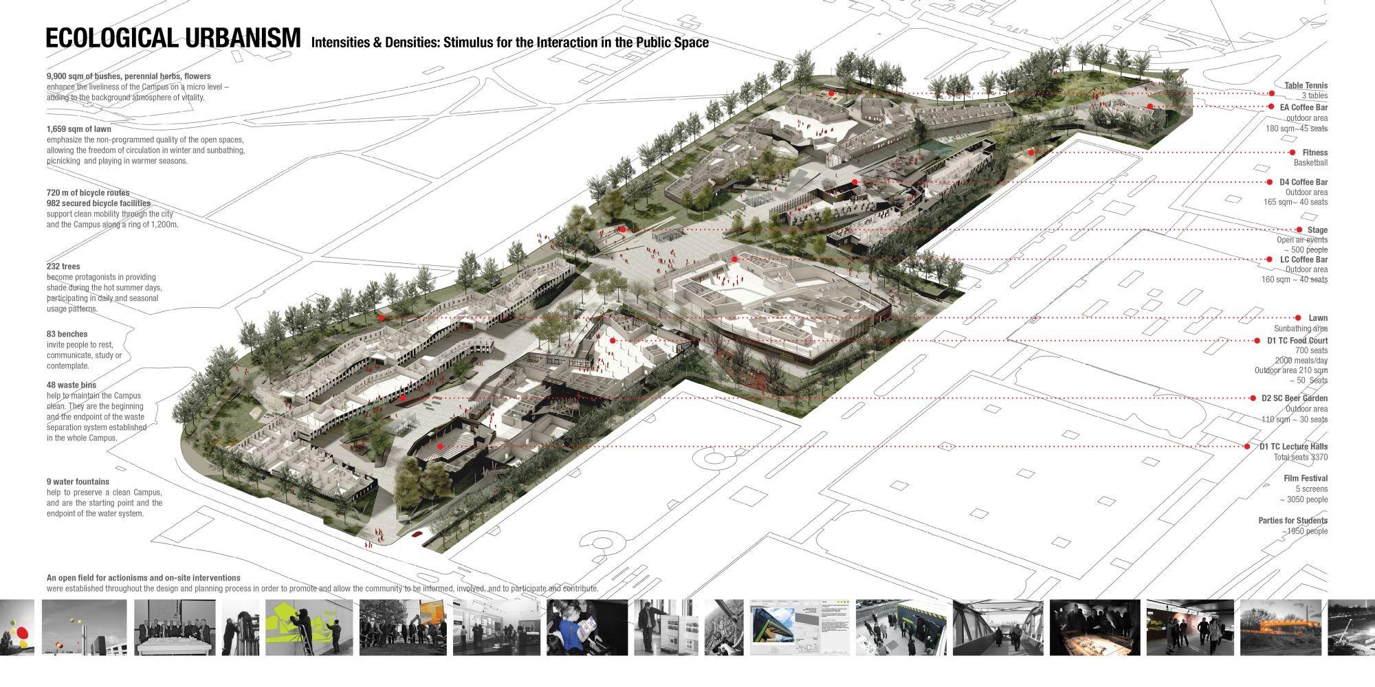 Senior Housing Floor Plans Wu Campus Masterplan Busarchitektur Archdaily